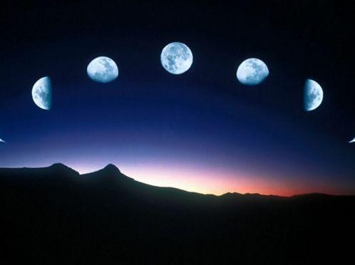 стадії місяця