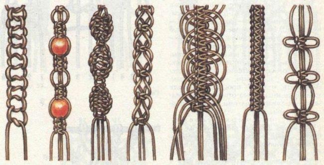 Макраме браслети: техніка плетіння. Основні вузли і опис роботи