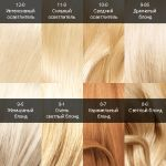 Фарба для волосся Syoss