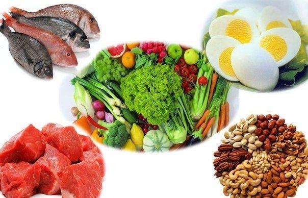 Які існують види вітамінів групи В?
