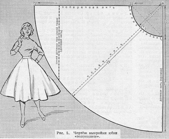 Форма спідниці полусолнце: покрокова інструкція для початківців